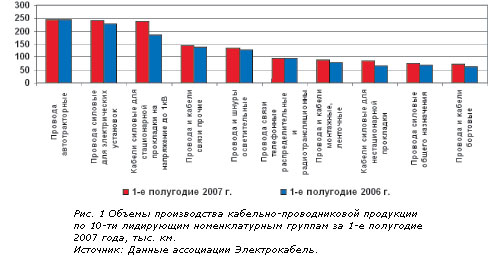 http://www.ruscable.ru/other/12_07_img_23%281%29.jpg